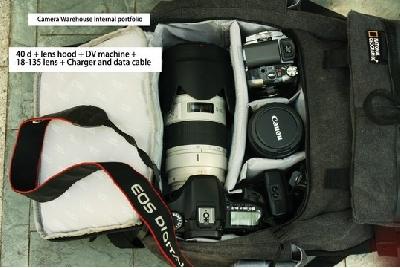 Раница за Професионален Фотоапарат и аксесоари
